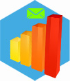 Análisis de resultados - SutoMail: Email Marketing